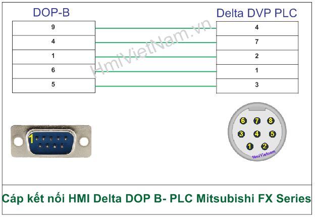 Cáp Kết Nối HMI Delta - PLC Mitsubihsi FX