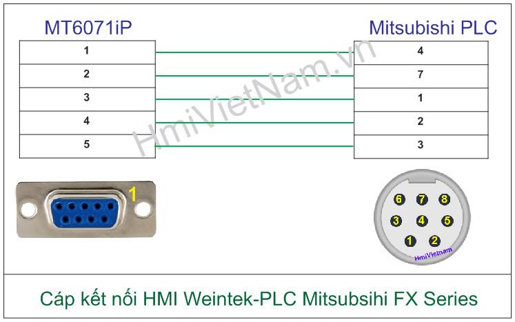 Cáp Kết Nối HMI Weintek-PLC Mitsubishi FX