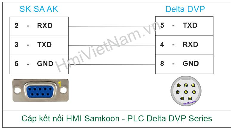 Cáp kết nối HMI Samkoon với PLC Delta DVP Series
