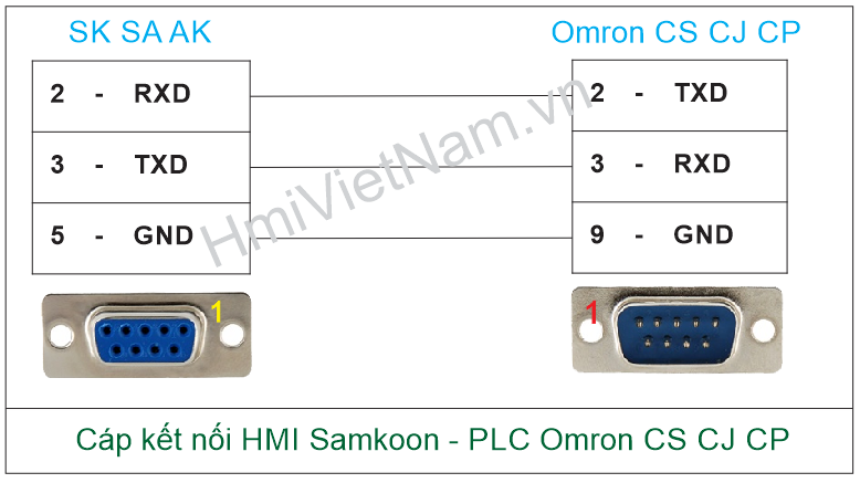 Cáp kết nối HMI Samkoon với PLC Omron CS,CJ,CP Series