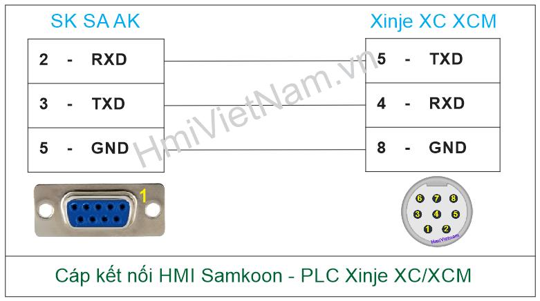 Cáp kết nối HMI Samkoon với PLC Xinje XC,XCM Series