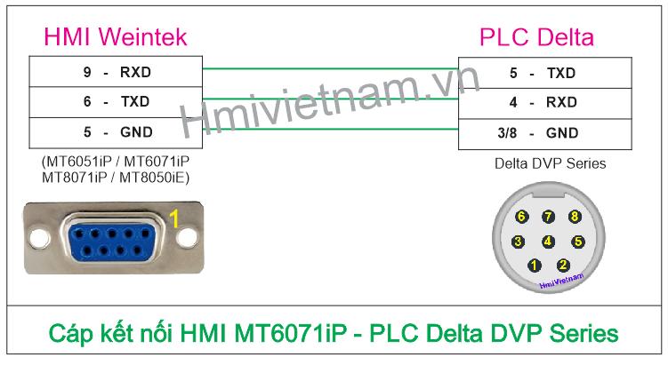 Cáp kết nối HMI Weintek MT6071iP - PLC Delta DVP Series