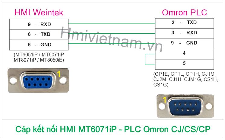 Cáp kết nối HMI Weintek MT6071iP - PLC Omron CJ/CS/CP Series