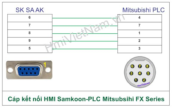 HMI Samkoon Connect PLC Mitsubishi FX