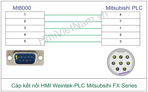 Cáp Kết Nối HMI Weintek MT8000-FX Mitsubishi